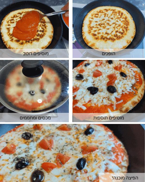 פיצה ביתית במחבת - שלבי הכנה